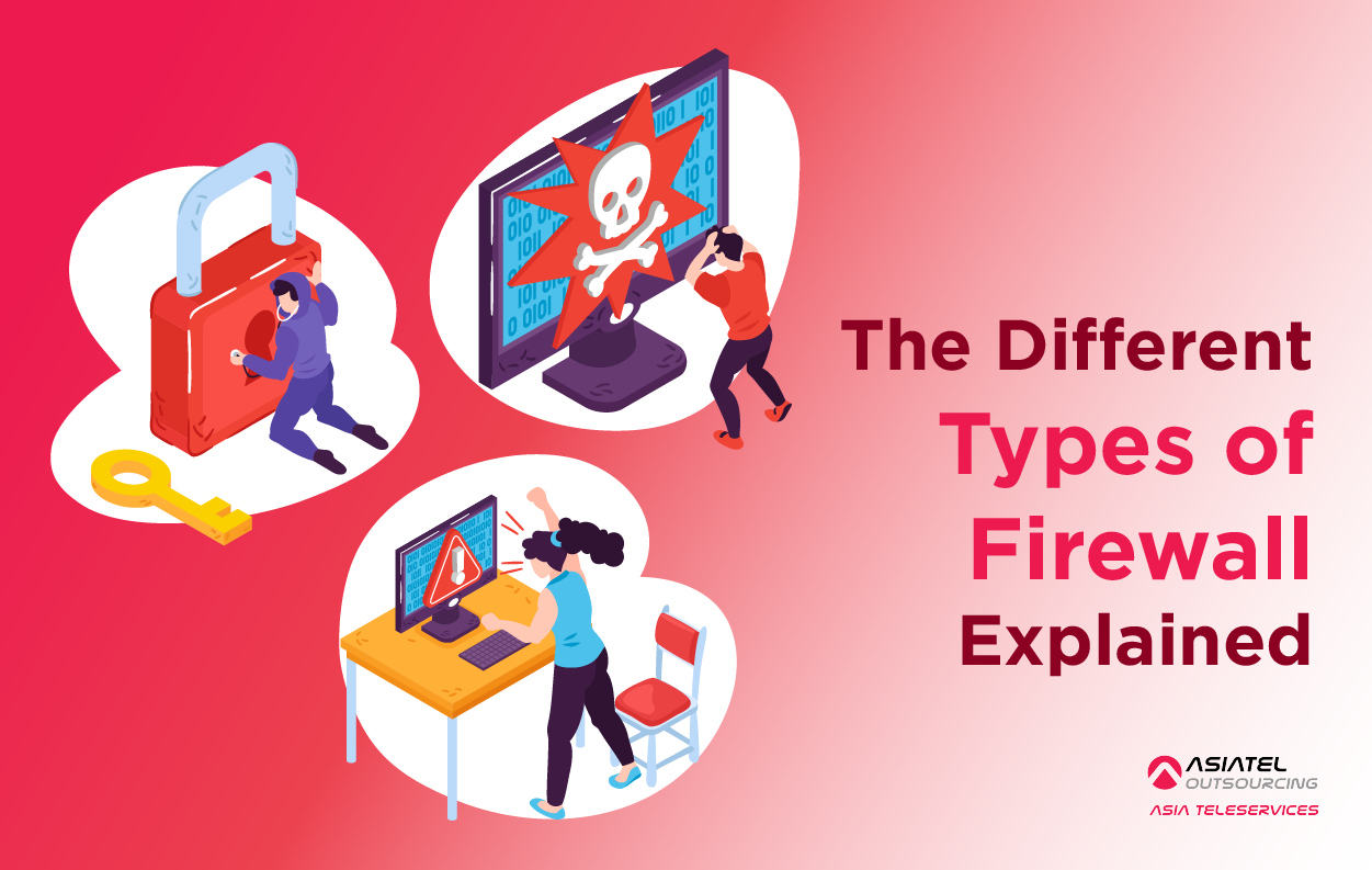 The Different Types of Firewalls Explained